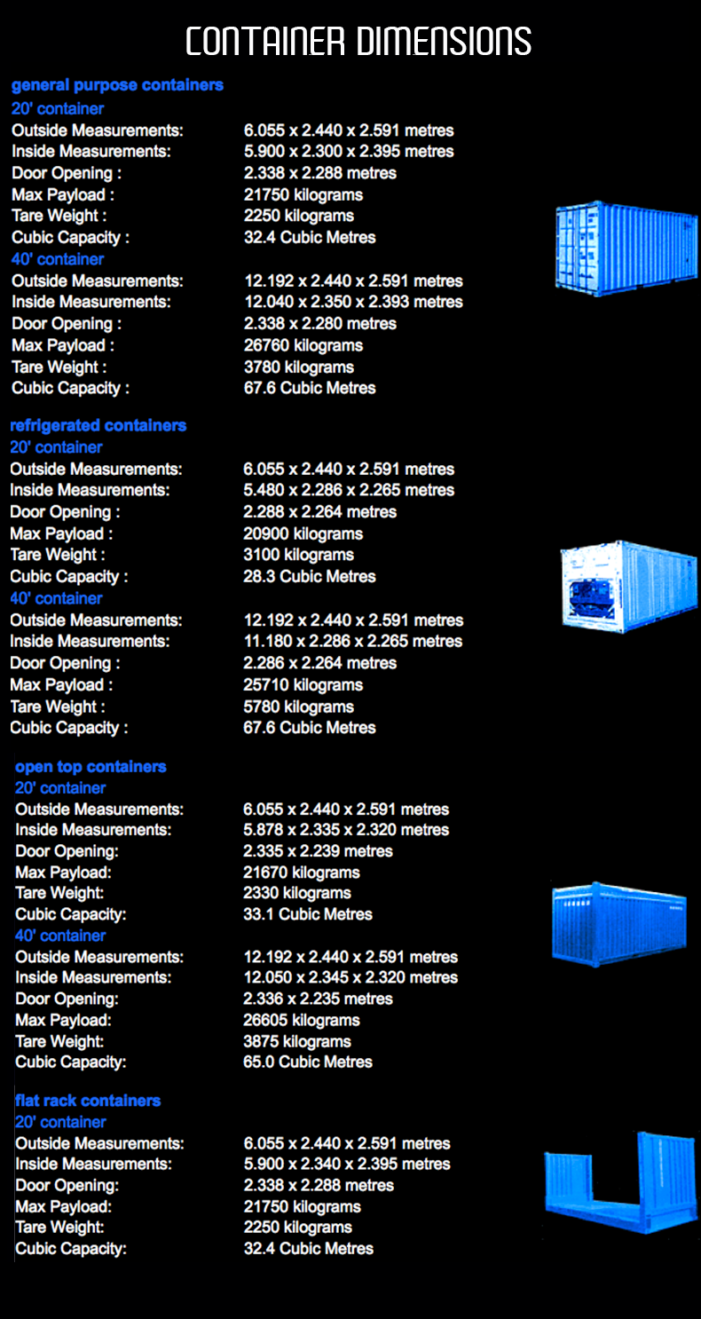 Transcoast_container_dimensions